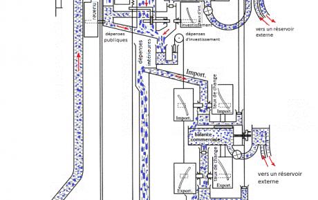 La machine hydromécanique de Phillips